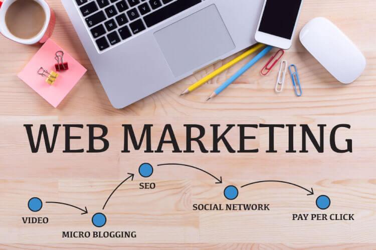basic-of-web-markeing